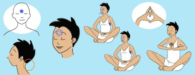 Ouvrez le 6e chakra (ouvrirseschakras-Ooreka)