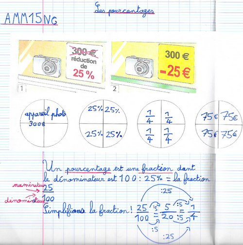 AMM 15 NC Les pourcentages