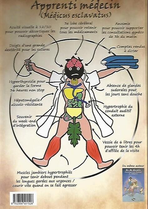 Vie De Carabin, tome 2 : Confidence d'un apprenti médecin, de Védécé
