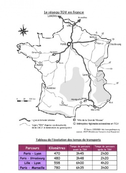 Les infrastructures de transport