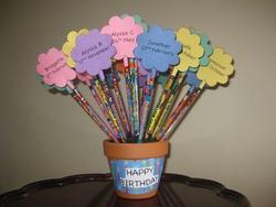 organisation de la classe : les anniversaires