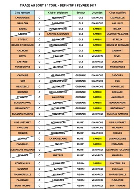 Tirage du 1er Tour Départemental de la Coupe de France 2017/2018 du CD.31.