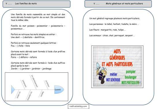 Leçons vocabulaire CE2