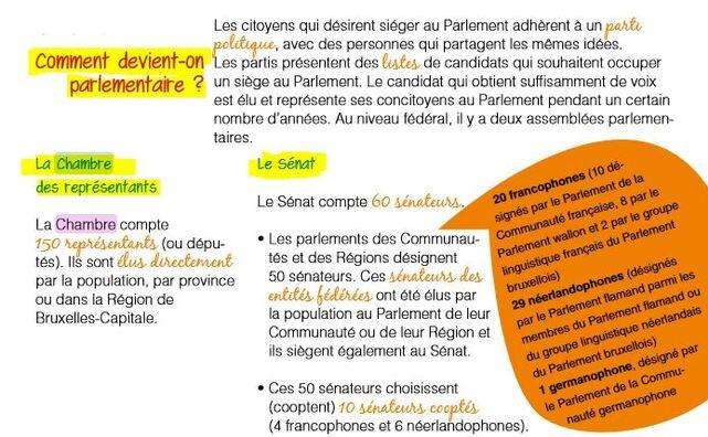 Le Parlement en Belgique (chambre des représentants et Sénat belge)