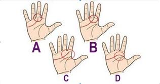 Lignes de la mains