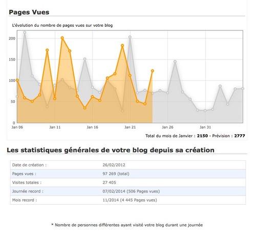 Bienvenue sur le nouveau blog des Figaros 5&6