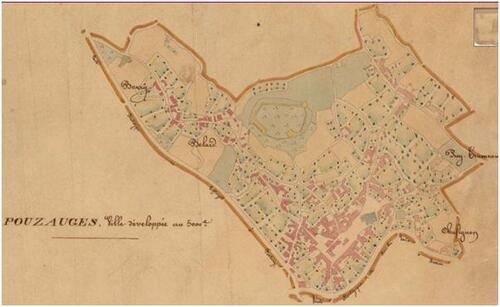 Louis Péault, janvier 1794 à Pouzauges....