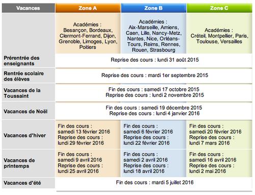 Dates des vacances 2015-2016