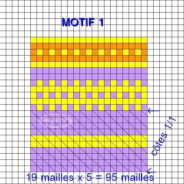 motif 1