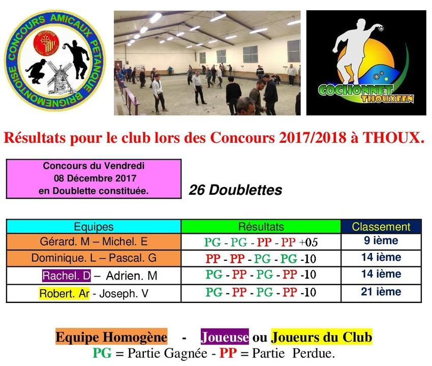 3ième Concours du Vendredi à Thoux