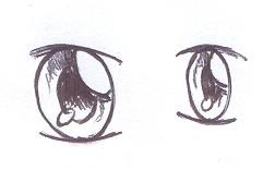 Orientation des yeux