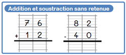 Exercices quotidiens de mathématiques