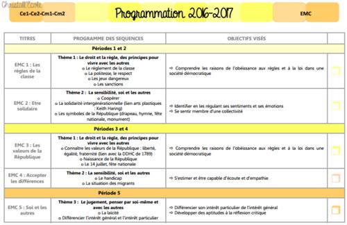 EMC en CE1-CE2-CM1-CM2