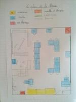 Structuration de l'espace: le plan de la classe