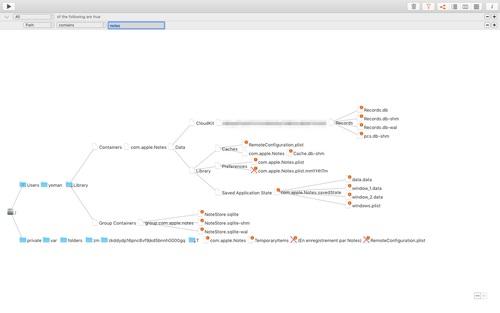Résolution de bugs sur Mac