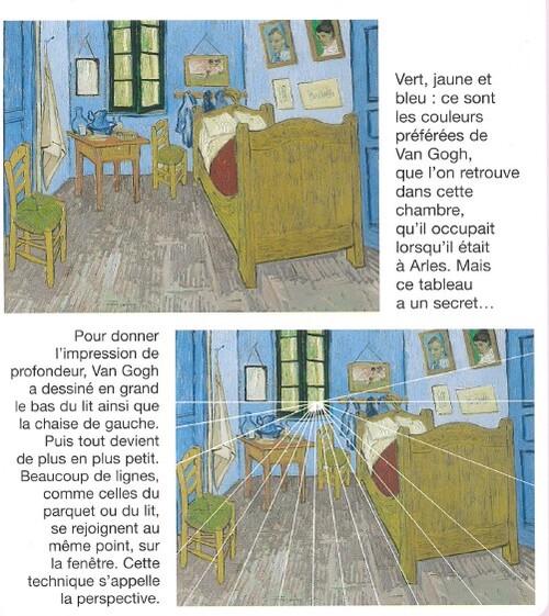 Van Gogh : étude et plan de sa chambre
