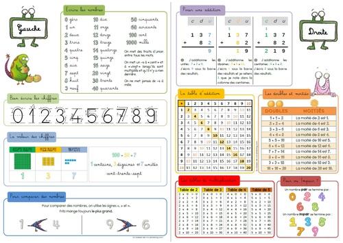 Sous-main français - mathématiques
