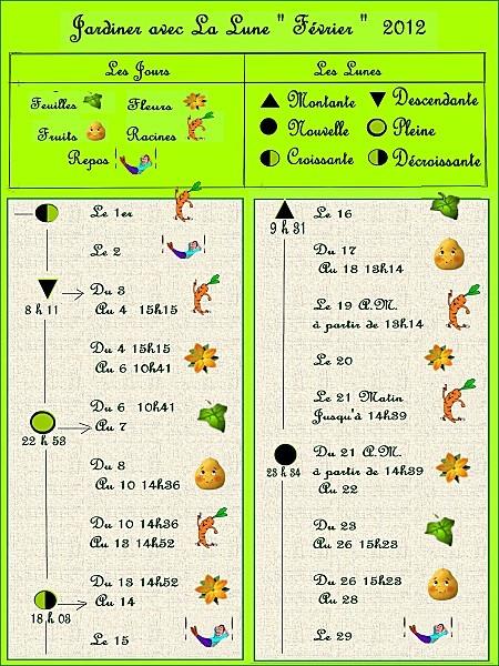 jardiner-avec-la-lune--fevrier-2012.jpg