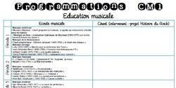 Rituel d'éducation musicale