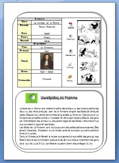 Carte interactive le Corbeau et le Renard