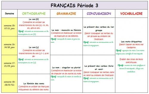 Français CE1 Période 1 à 5