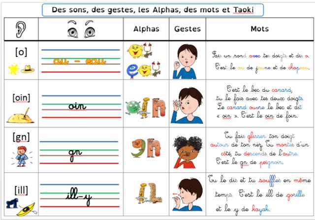 son-geste Borel-Maisonny-Alphas-écriture