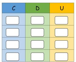 Les supports et les fiches d'aide pour la Numération et le Calcul