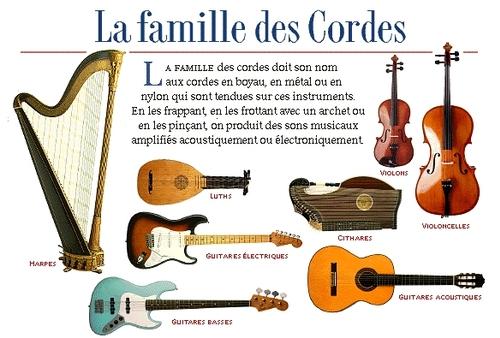 Introduction à la musique classique