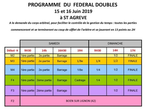 FEDERAL DOUBLE