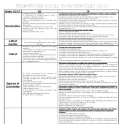 Programmation d'école maths combiné GS/CP
