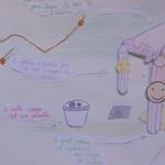 J'ai retrouvé mes travaux d'arts-plastiques ! #2