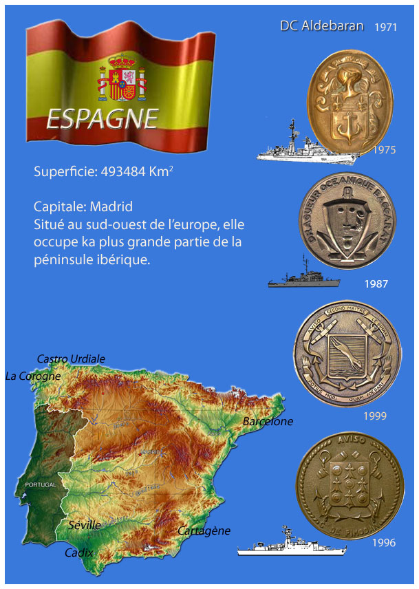 Cartagène - Espagne