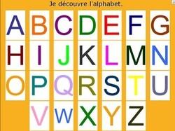 Apprendre le nom des lettres