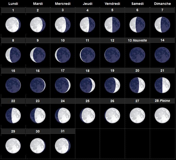 Calendrier Lunaire De Mars 2020.Calendrier Des Phases De La Lune Splendeurs Du Ciel Profond