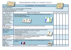tableaux 5 périodes Nvx Prog cycle 3