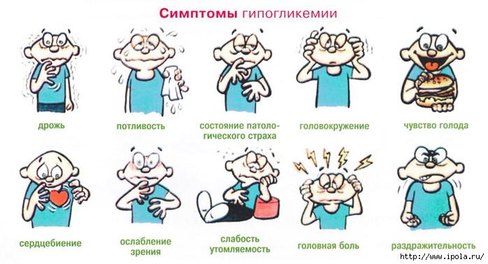 Симптомы повышения понижения сахара в крови