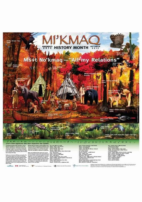 Mi'kmaq History Month