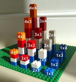 Apprendre et réviser les tables de multiplication