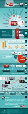 vignette400-YouTube-Infographic
