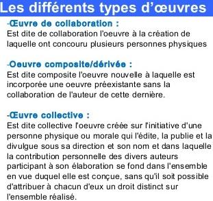 Qu'est ce qu'une oeuvre de collaboration (collaborative)?