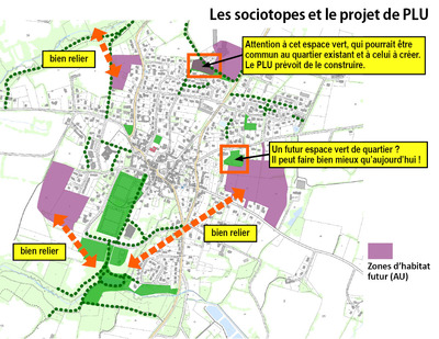 Sociotopes et Plan local d'urbanisme