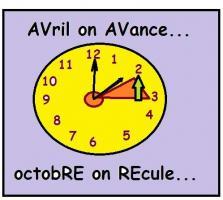 N'oubliez pas de mettre vos pendules à l'heure...