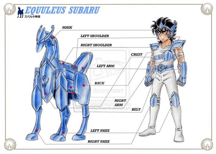 XXI - Armure du Petit Cheval (Equuleus Cloth)
