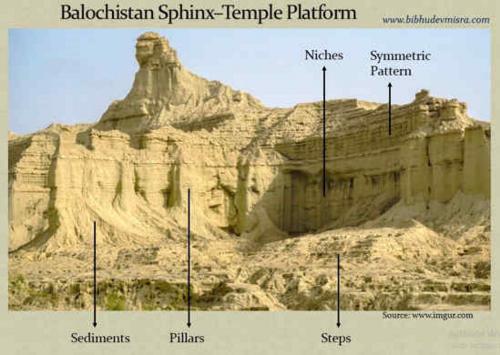 Le sphinx du Balochistan