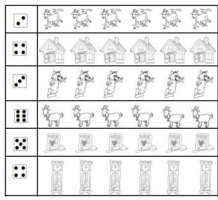Exercices sur le loup et les sept chevreaux en maternelle