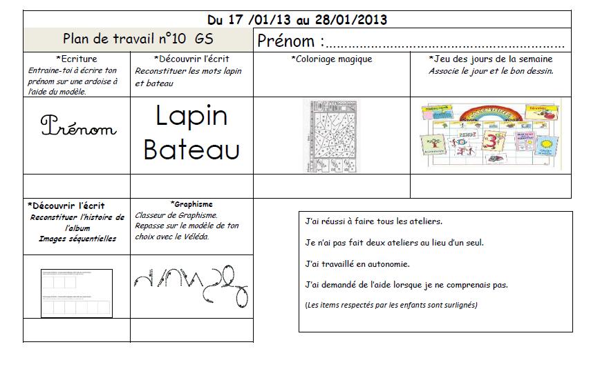 Häufig Plan de travail - la classe d'aurelie RA99