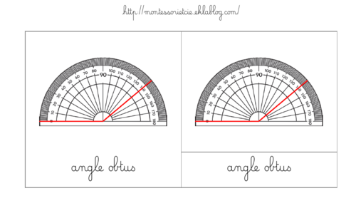 Nomenclatures : Les angles