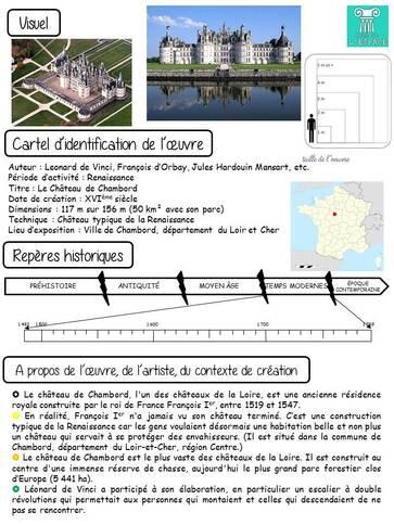 Dictée des arts : Le Château de Chambord
