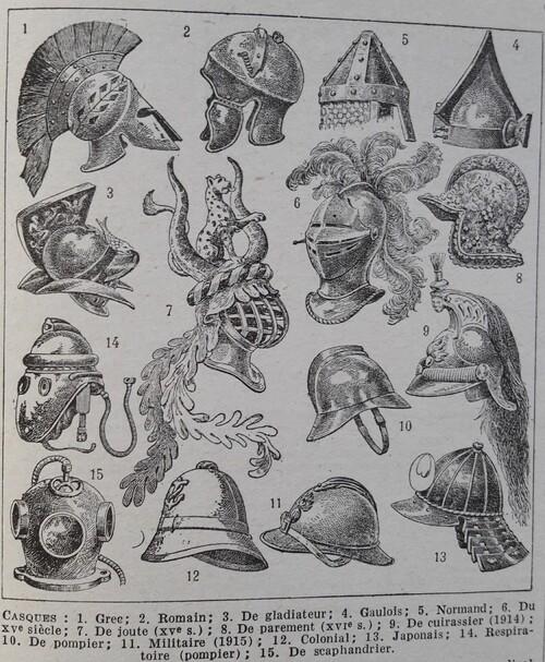 Casques et casquettes