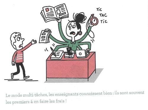 """""""L'attention ça s'apprend"""" de JP Lachaux chez Canopé/MDI"""